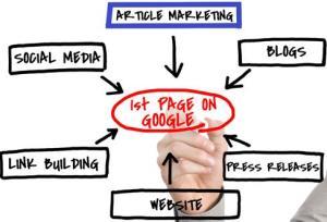 Article_Marketing-300x204